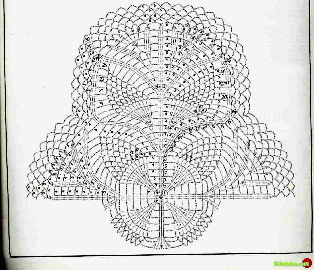 Скатерть прямоугольная крючком схемы
