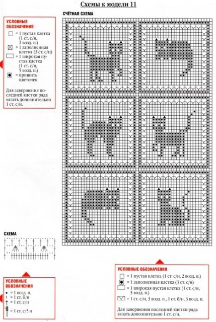 """Занавеска  """"кошки """".  Филейное вязание.  Салфетка с колокольчиками.  Спицы.  Прочитать целикомВ.  Для любителей кошек."""