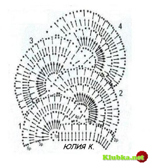 Условные обозначения, использованные в описании и схеме: возд.п. - воздушная петля (. ), ст.с/н - столбик с накидом...